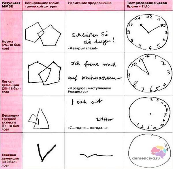 Часов рисование тест оценка на часов от позолоченные скупка корпуса